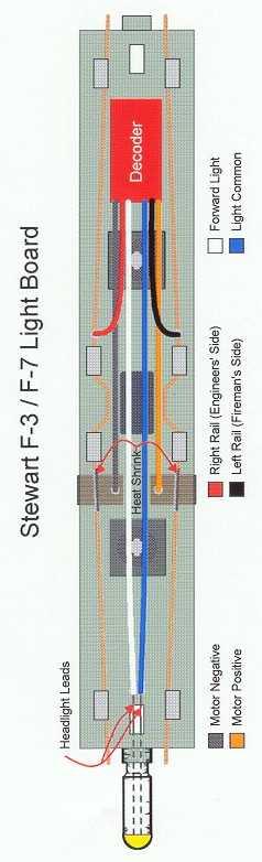 Super Wiring For Dcc Decoder Install Into A Stewart F 3 Wiring 101 Cajosaxxcnl