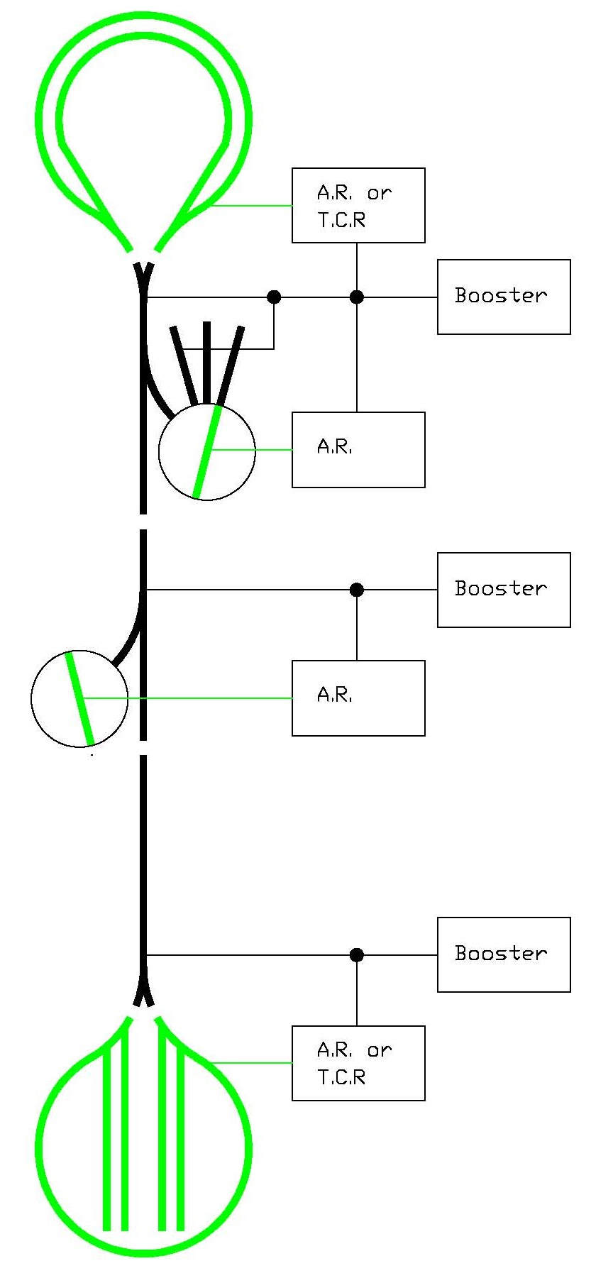 Atlas Ho Turntable Wiring Diagram Library Above Is A Simplified Of My Layout