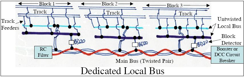 mark dedicated local bus jpg rh wiringfordcc com wiring for dcc layout wiring for dcc decoder