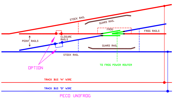 Peco N Scale Dcc Wiring Diagram on